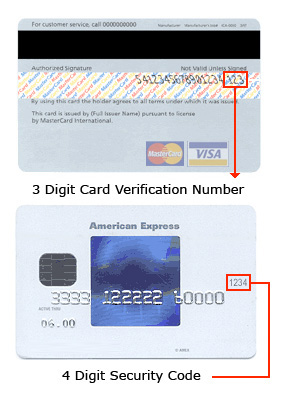 The card security code is not encoded on the magnetic stripe but is printed flat. American Express cards have a four-digit code printed on the front side of the card above the number. Diners Club, Discover, JCB, MasterCard, and Visa credit and debit cards have a three-digit card security code.